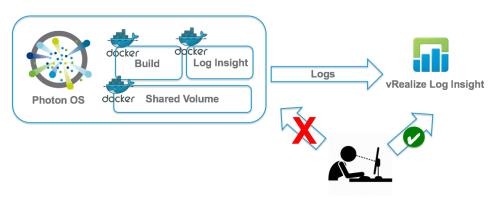 vRCS_container_LI